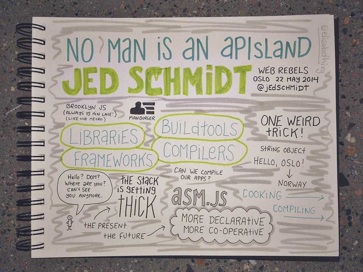Web Rebels 2014 // Jed Schmidt