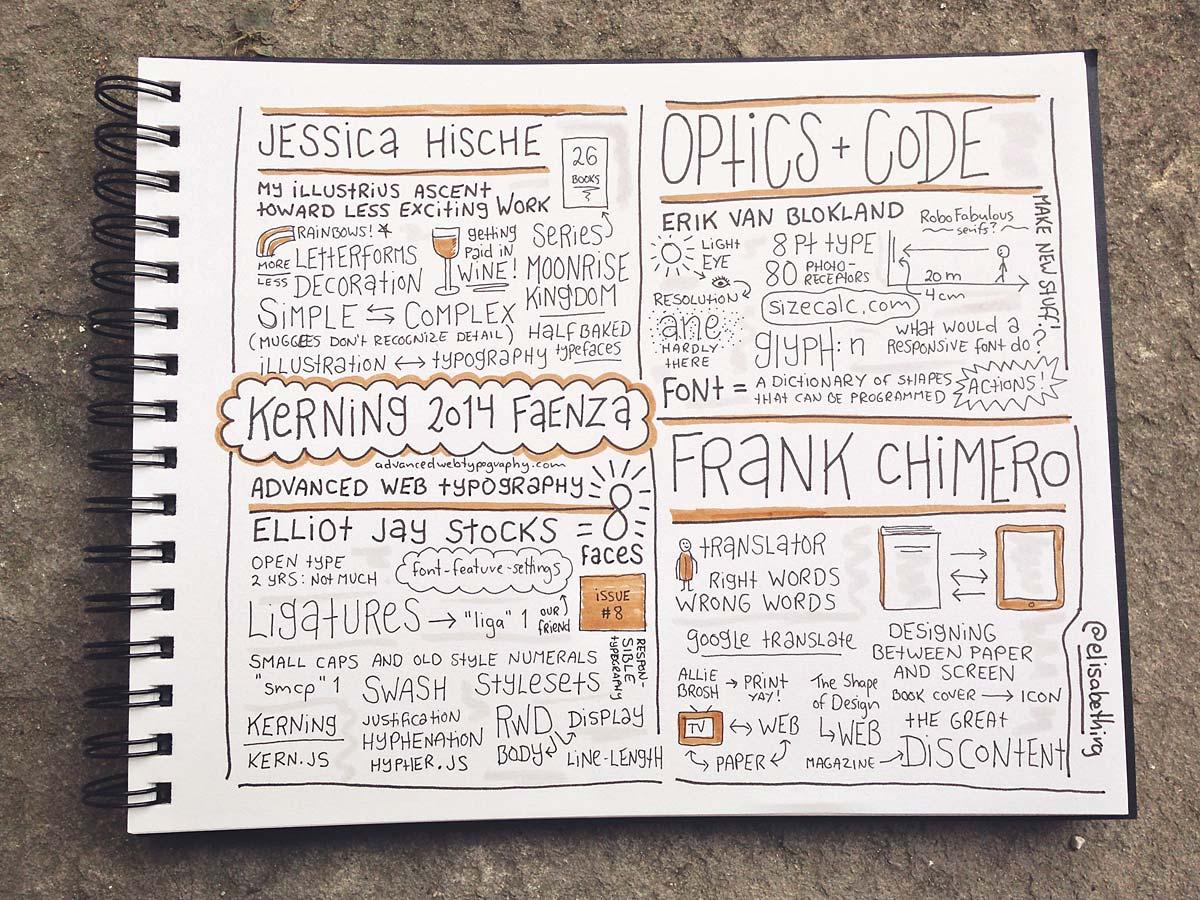 Kerning 2014 // sketchnotes