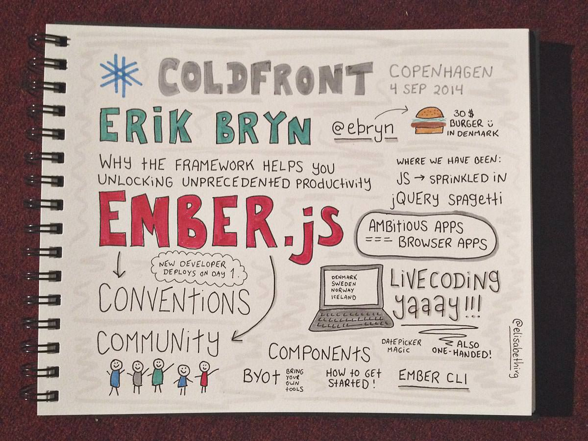 Coldfront 2014 // Erik Bryn
