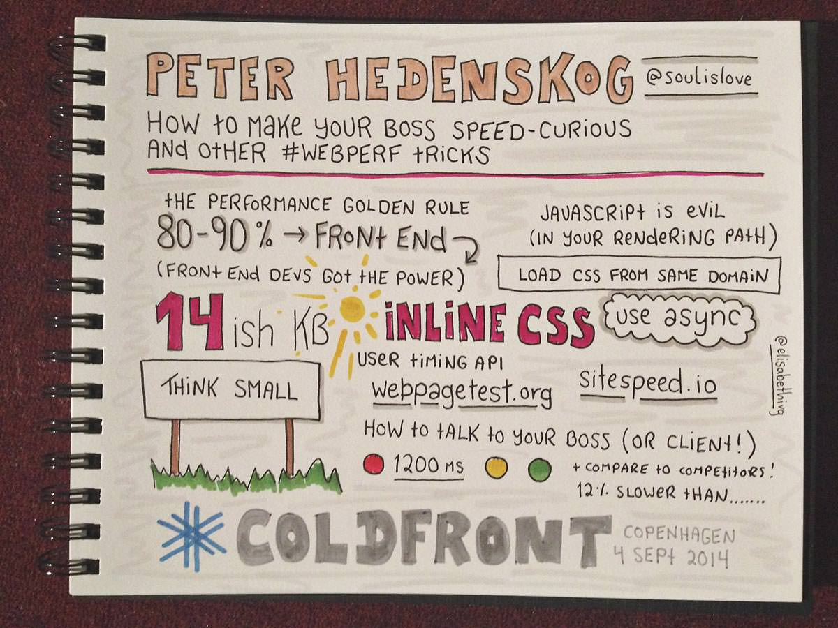 Coldfront 2014 // Peter Hedenskog
