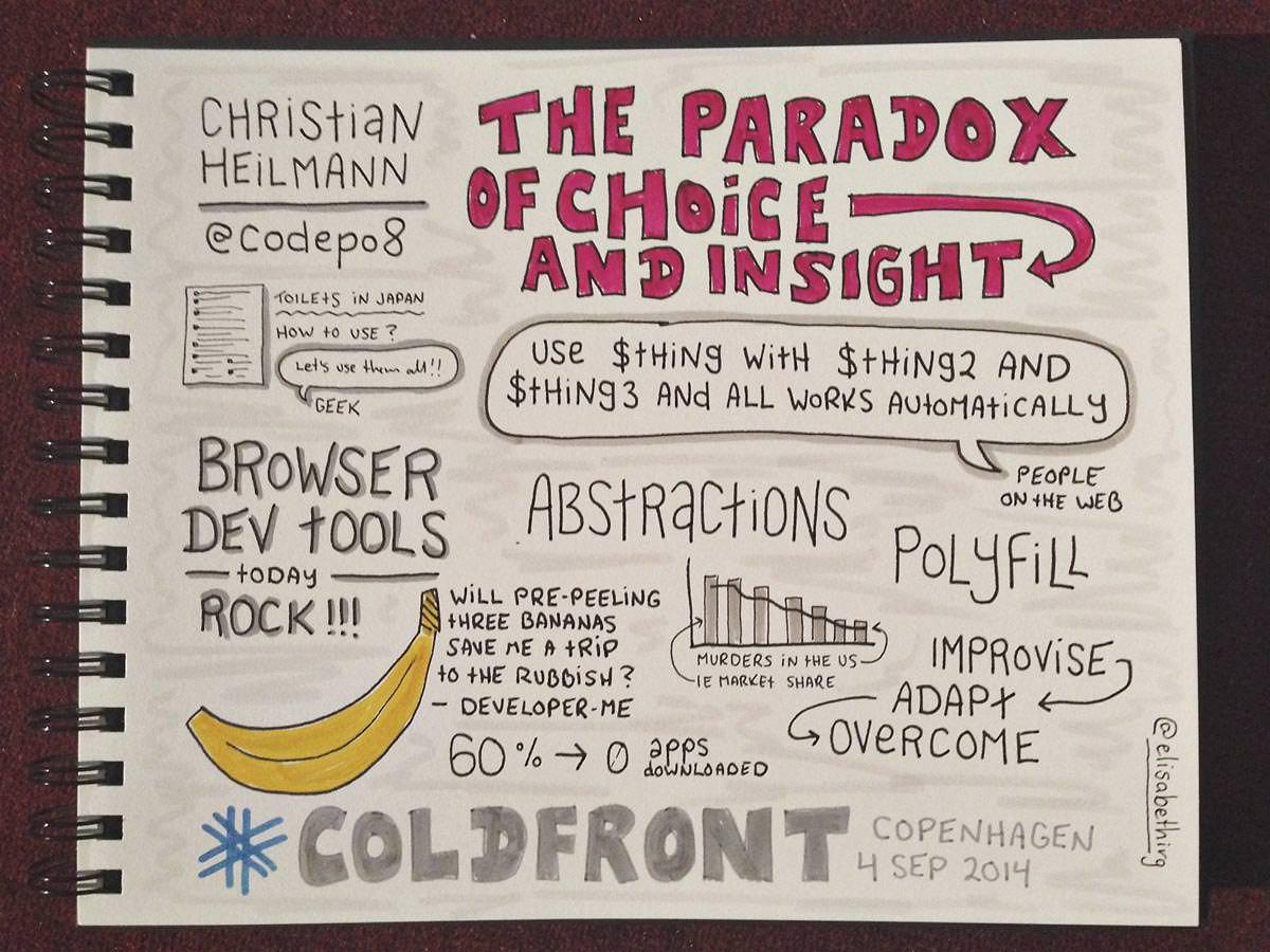 Coldfront 2014 // Christian Heilmann