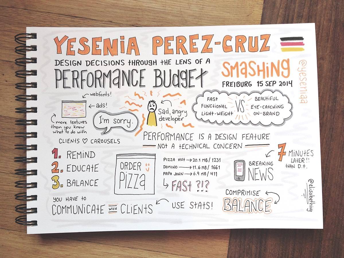 Smashing Freiburg 2014 // Yesenia Perez-Cruz