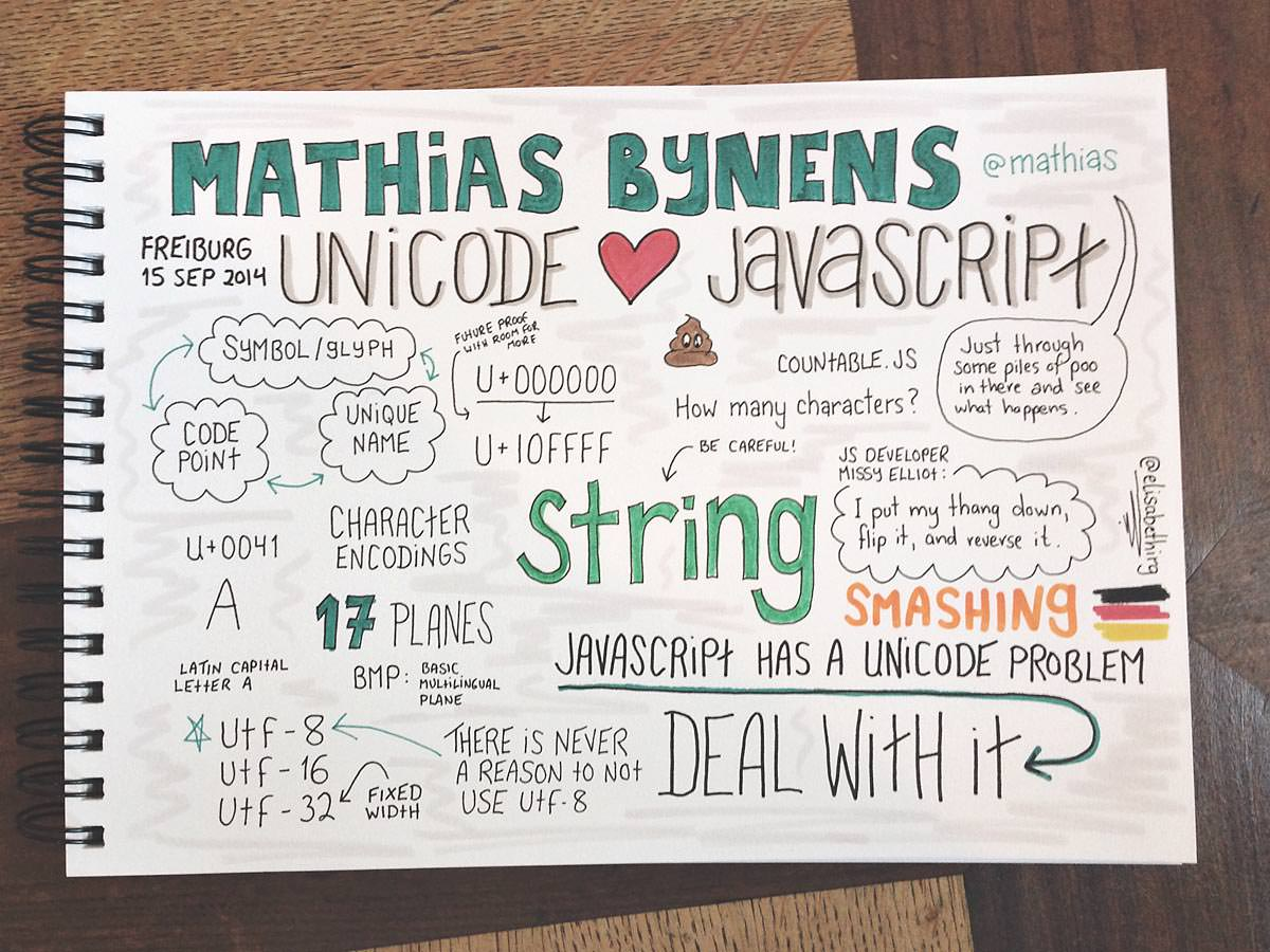 Smashing Freiburg 2014 // Mathias Bynens