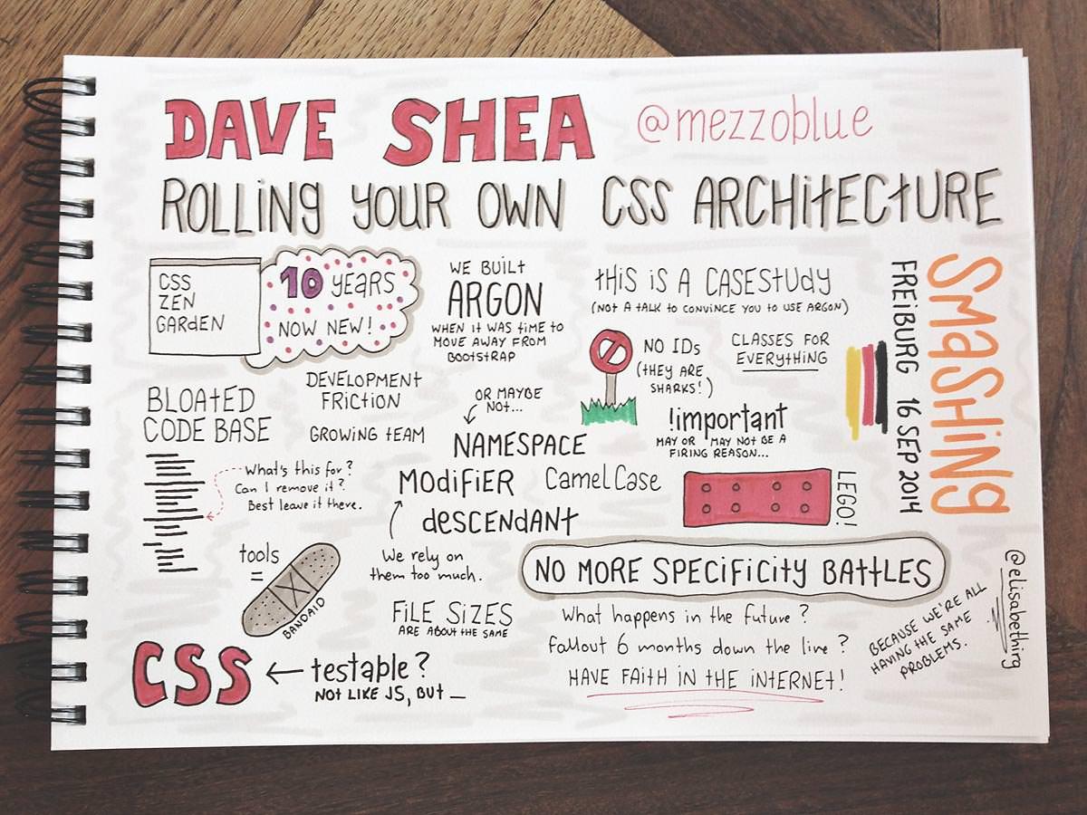 Smashing Freiburg 2014 // Dave Shea