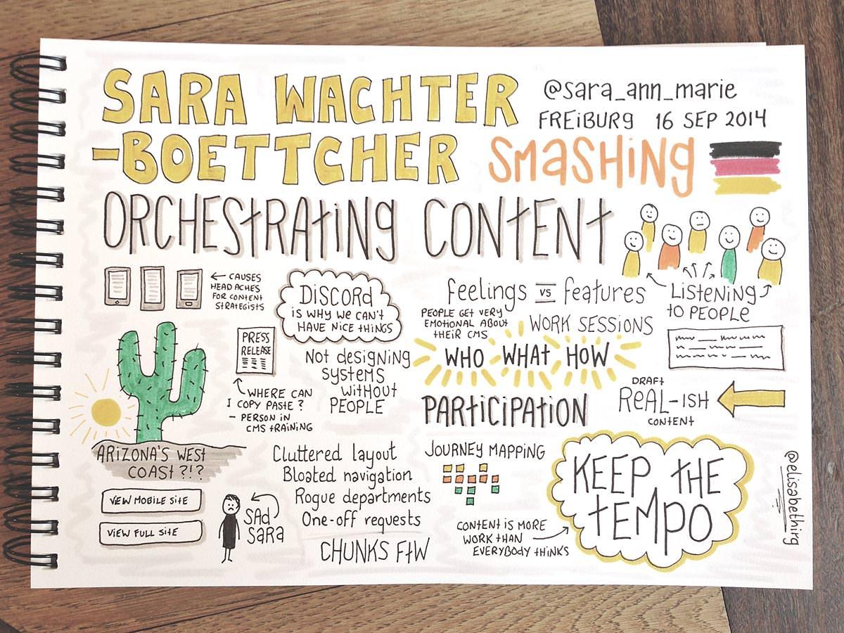 Smashing Freiburg 2014 // Sara Wachter-Boettcher