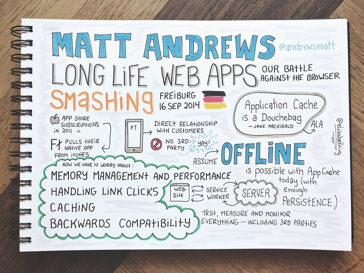 Smashing Freiburg 2014 // Matt Andrews