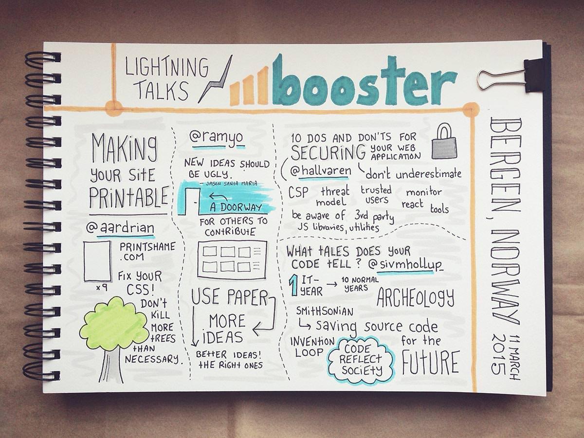 Booster 2015 // Lightning Talks