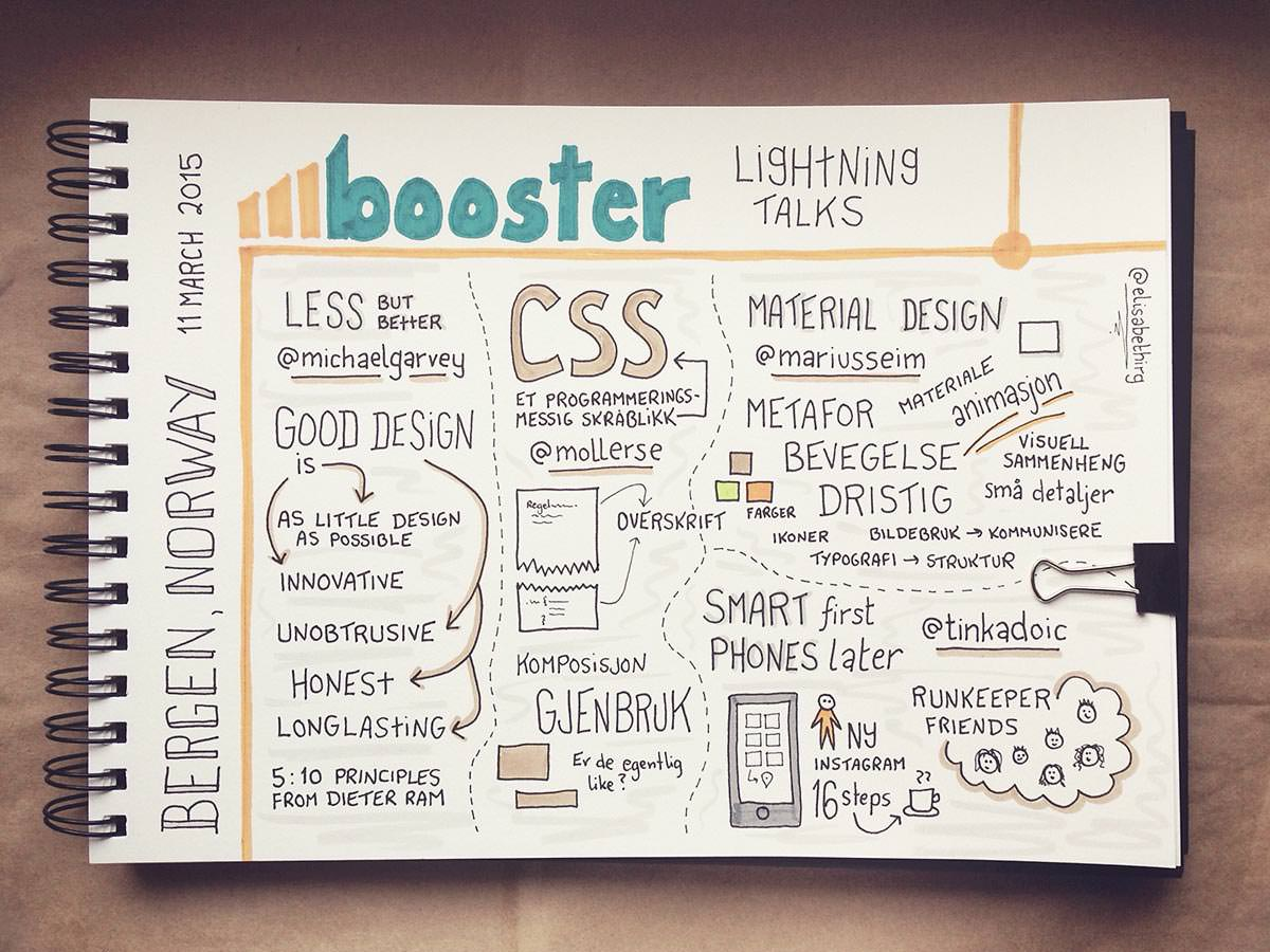 Booster 2015 // Lightning Talks