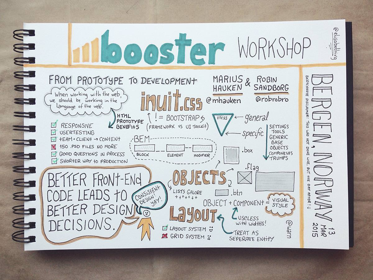 Booster 2015 // Marius Hauken & Robin Sandborg