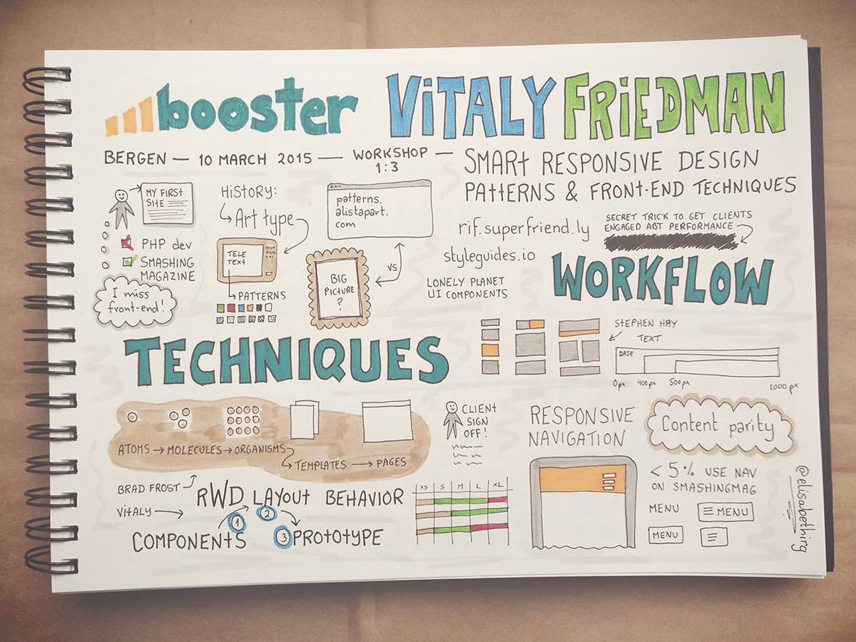 Booster 2015 // workshop 1:3