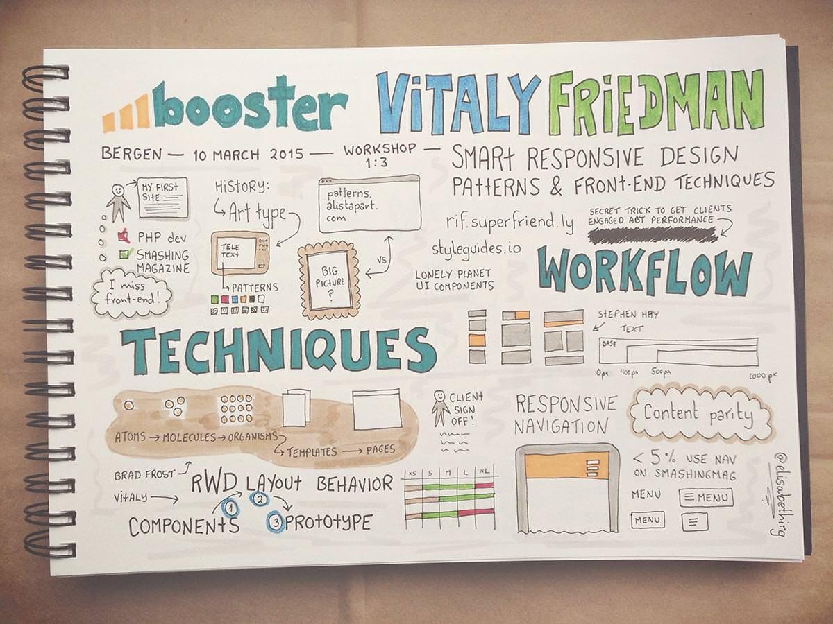 Booster 2015 // workshop 1:3