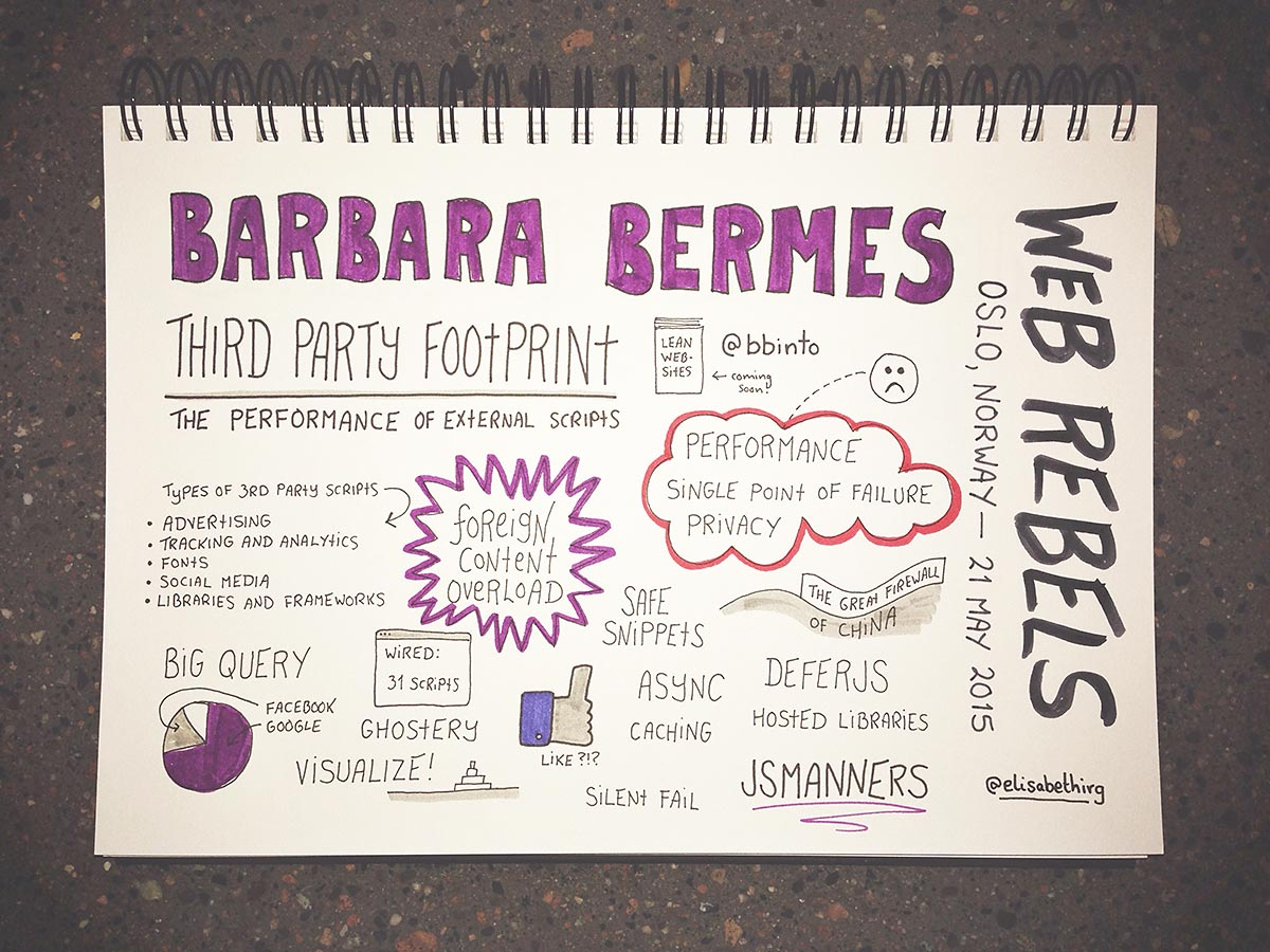 Web Rebels 2015 // Barbara Bermes