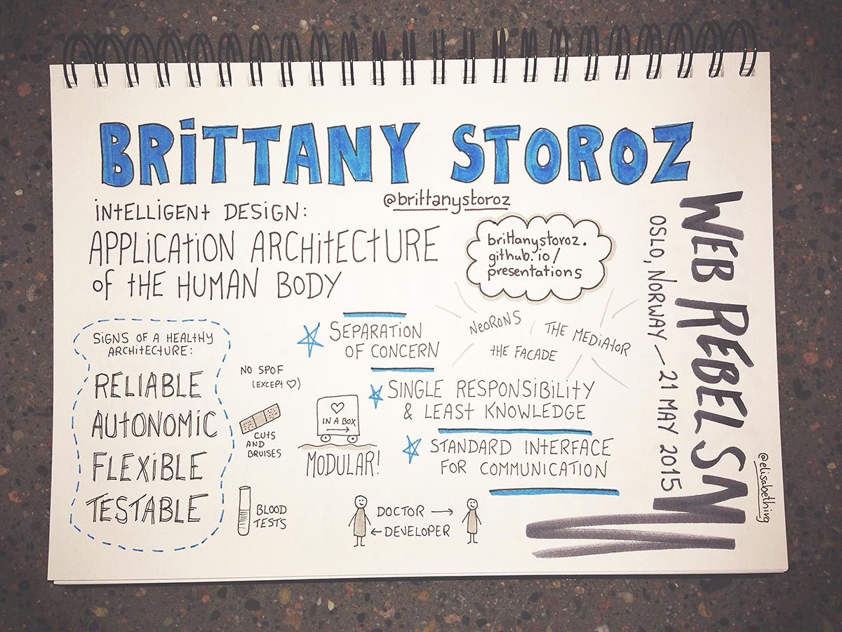 Web Rebels 2015 // Brittany Storoz