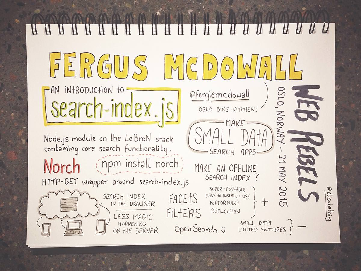 Web Rebels 2015 // Fergus McDowall
