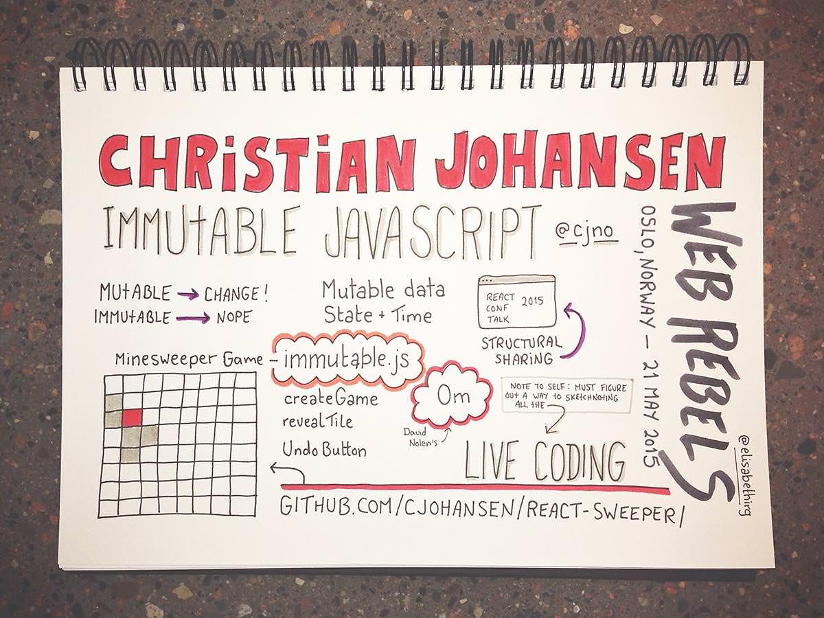 Web Rebels 2015 // Christian Johansen