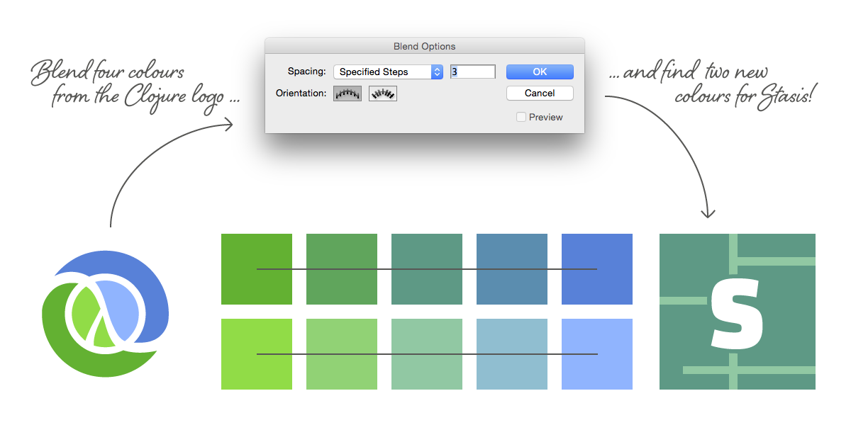 Illustrator blend tool
